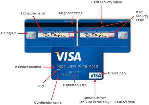 card-safety